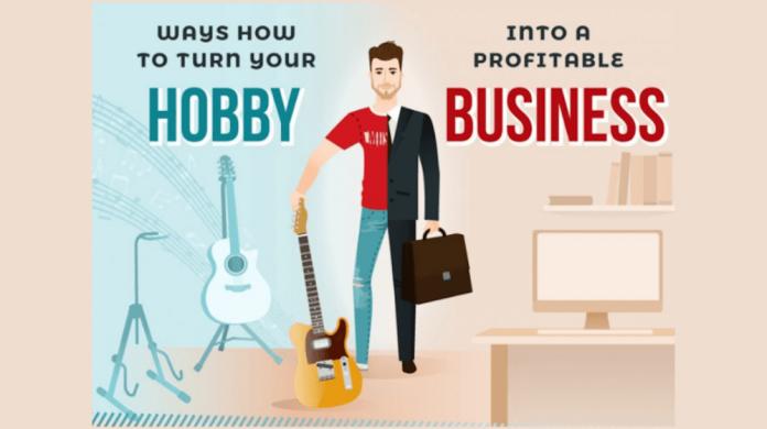 http://entrepreneurcamp.id/wp-content/uploads/2017/12/bisnis-dari-hobi-696x390.png